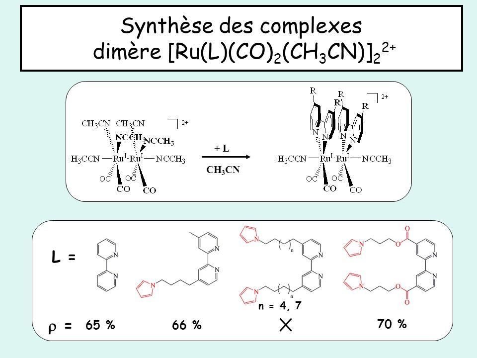 Synthèse des complexes dimère [Ru(L)(CO)2(CH3CN)]22+